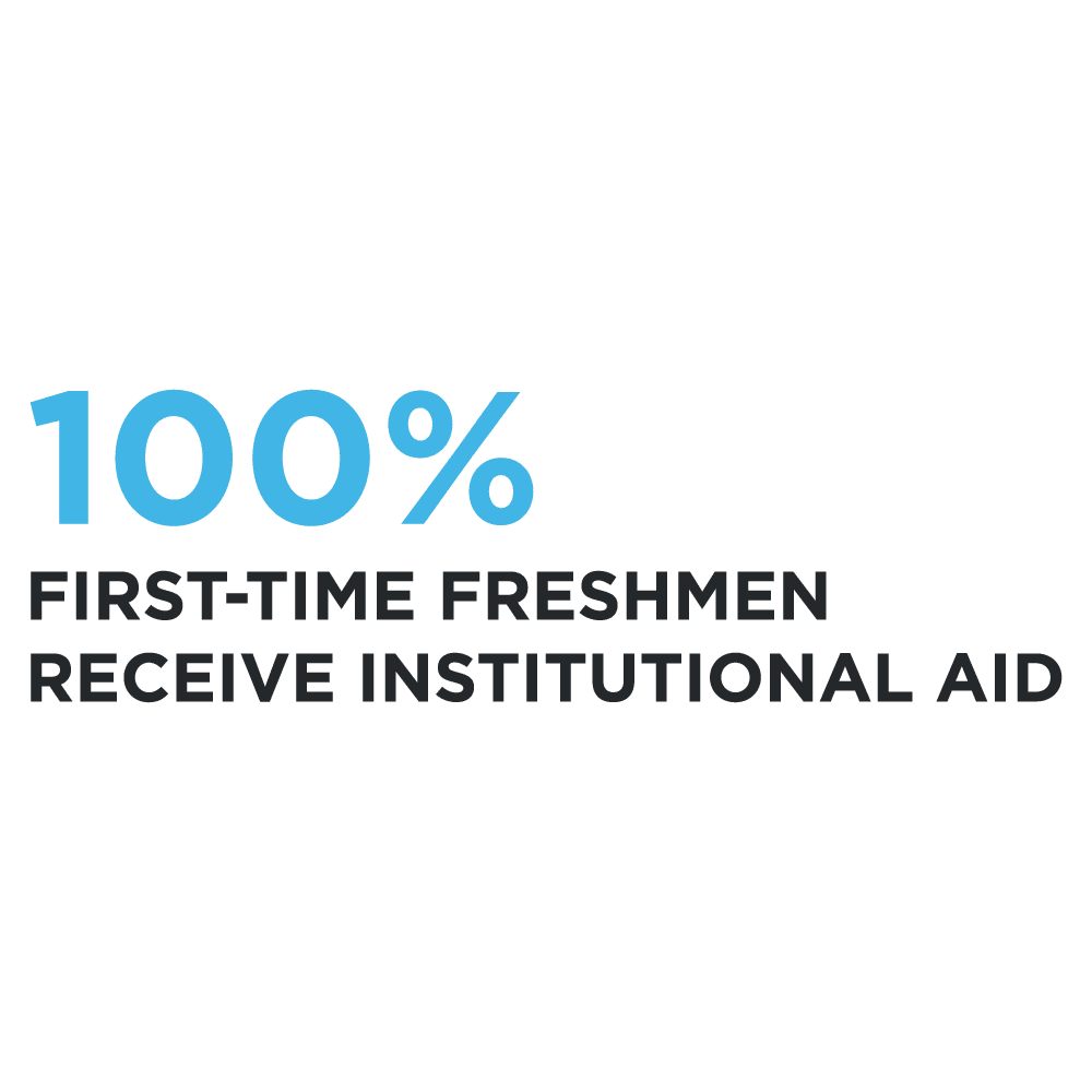 100% first-time freshman receive institutional aid