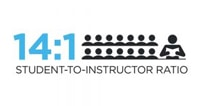 14 to 1 Student to Instructor Ratio