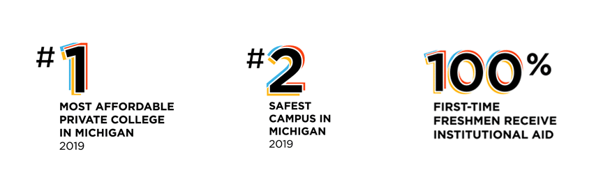 Most affordable in west Michigan, second safest campus, one hundred percent of students get institutional aid